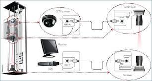 cctv cameras wiring diagram camera circuit pdf using microphones to cctv camera wiring diagram pdf at Cctv Camera Wiring Diagram