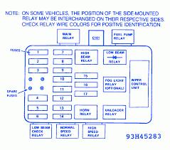 e36 1994 325is fuse box wiring diagram all data BMW 323I E36 Stance at Bmw E36 323i Fuse Box Locations