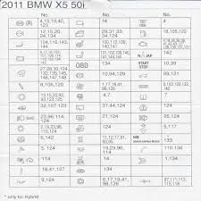200 much more bmw 5 series fuse box diagram image free bolumizle org BMW 525I Fuse Box Locations 33 more 2003 bmw x5 fuse panel diagram wiring data images, size 850 x 850 px, source www thearchivast com bmw 5 series