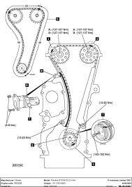 Nissan 2400 12 valve engine diagram nissan engine schematics at nhrt info