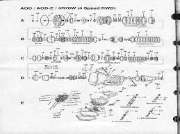 similiar ford 4r70w transmission parts diagram keywords as well ford e40d transmission valve body diagram in addition ford aod