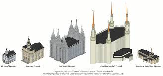 Temple architecture (LDS Church)