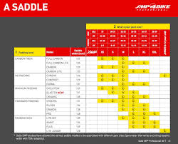 Bike Saddle Size Chart Selle Smp Cycling Saddles Review Part 1 2018 Gear Mashers