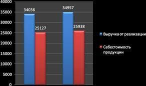 ОТЧЕТ О ФИНАНСОВОМ СОСТОЯНИИ М ВИДЕО pdf 9 уменьшением в связи с этим расходов на выплату процентов По состоянию на 30 06