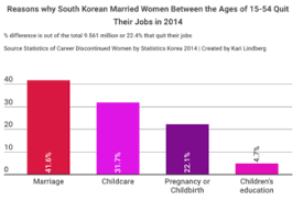 U S And South Korea How Traditional Values With Religious