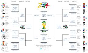 World Cup Tournament Chart 2014 Fifa World Cup Knockout Bracket World Cup Table