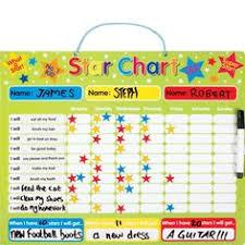 Child Star Chart Sada Margarethaydon Com