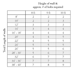 Wallpaper Chart Calculator Calculate Wallpaper