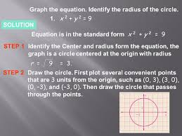 graph the equation identify the radius of the circle