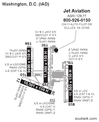 Kiad Airport Charts Kiad Washington Dulles International General Airport Information
