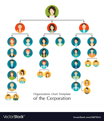 Illustrator Org Chart Template Organizational Chart Template Of The Corporation