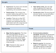 sample swot analysis essay personal swot analysis example