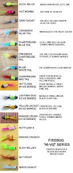 Crappie Jig Head Size Chart The Perfect Crappie Jig Fishing Jig For Crappie Fishing