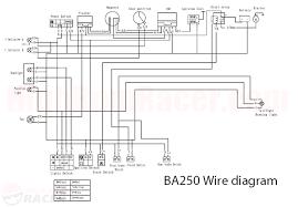 volkswagen dune buggy wiring diagram cat e cable amazing razor dune buggy wiring diagram volkswagen dune buggy wiring diagram cat e cable amazing