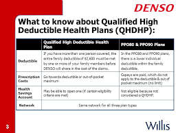 3 what to know about qualified high deductible health plans qhdhp qualified high