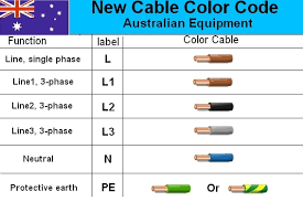 house electrical wiring diagram n equipment wire color code