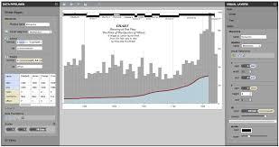 The Lyra Vde Stats Diagram Bar Chart Desktop Screenshot