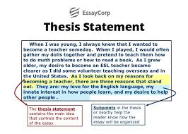 Where do you put your thesis statement
