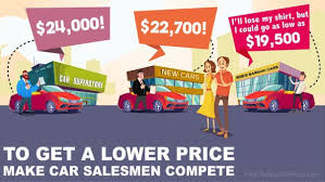 Car Price Quotes Gorgeous Expert Tips For Car Buying In 48 WwwFindTheBestCarPrice