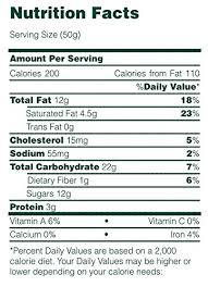 al bohsali 1870 premium pistachio baklava mix 56 pieces amazon grocery gourmet food