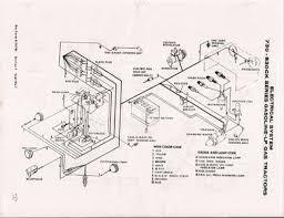 ih tractor wiring diagram wiring diagram expert ih tractor wiring diagram wiring diagram for you farmall tractor wiring diagram ih tractor wiring diagram