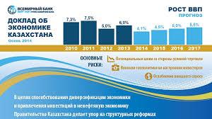 Казахстан Замедление роста экономики на фоне увеличения внешнего  image