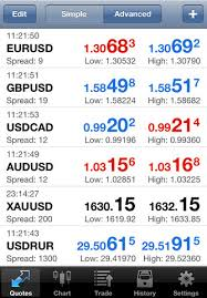 Quotes Chart Trade History Settings App Metatrader 5 Control Stocks And Shares From Your Iphone