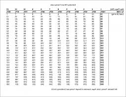 Bench Chart Calculator You Will Love Bench Chart Press Weight Lifting Picture Chart