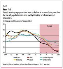 Japan Population Chart Japan The Land Of The Rising Robots Inter Press Service