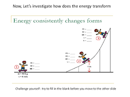 Energy Bar Charts Physics Work Energy Power 2 Reading Assignment Revision 2 Physics Read