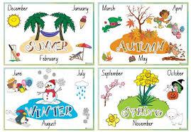 Season Chart Seasons Charts