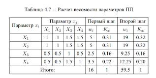 Диплом бакалавра в latex или ДСТУ в строк Хабрахабр Диплом бакалавра в latex или ДСТУ 3008 95 в 150 строк