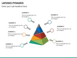 Ppt Pyramid Layered Pyramid
