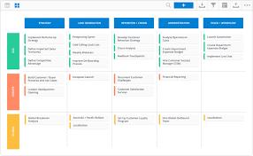 sales calling plan template sales roadmap template and examples roadmunk