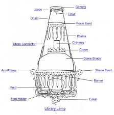 13 best lights lighting images on chandeliers intended for brilliant property chandelier fixture parts designs