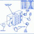 dodge dakota 3900 1993 fuse box block circuit breaker diagram dodge dakota 3 9 1996 license lamp fuse box block circuit breaker diagram