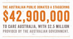 At least 1,400 people were killed when waves struck the fishing village. Thanks For Supporting The Boxing Day Tsunami Care Australia