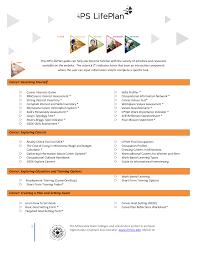 beautiful resumes resume format pdf beautiful resumes image fay zodiac beautiful resume template pdf in beautiful resume
