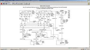 hvac wiring diagram hvac image wiring diagram how to a wiring diagram hvac how auto wiring diagram schematic on hvac wiring diagram
