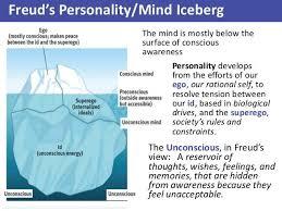best iceberg theory ideas freud theory iceberg theory
