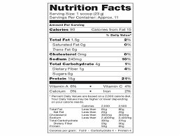 Tropical Smoothie Nutrition Menu Your Live Assistance