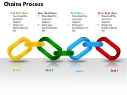 Teamwork Presentations Design 4 Stages Chains Process Teamwork Backgrounds Powerpoint Diagram
