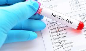 average blood sugar level converter hba1c
