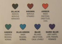 Mood Necklace Color Chart Mood Necklace Color Meanings Mood Color Meanings Color