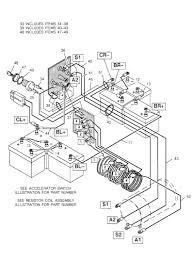 Yamaha g16 golf cart wiring diagram mastertop me lively