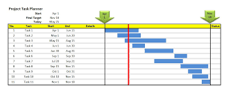 Download Gantt Chart Gantt Chart Template Excel Diagram Download Excel Formulas And