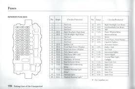 1998 honda civic ex fuse box diagram buyperfume club 98 Civic Sedan at 98 Civic Ground Near Fuse Box