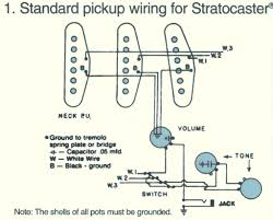 wiring fender fsr quick start guide of wiring diagram • telecaster mexican hh wiring diagram circuit diagram maker fender fsr amplifiers fender fsr amps