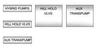 saturn vue hybrid 2009 fuse box diagram auto genius saturn vue hybrid fuse box engine compartment