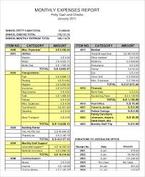 Personal Monthly Expense Report Template